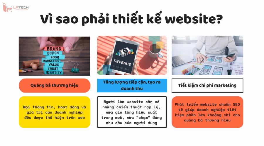 Vì sao phải thiết kế website?