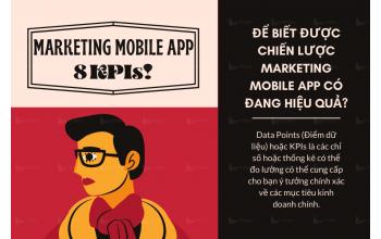 8 KPIs Để Biết Chiến Lược Marketing Mobile App Của Bạn Có Đang Hiệu Quả?