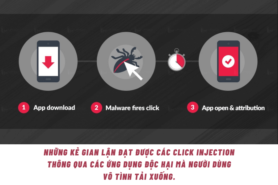 Ad Fraud: Click injection (chèn click giả)
