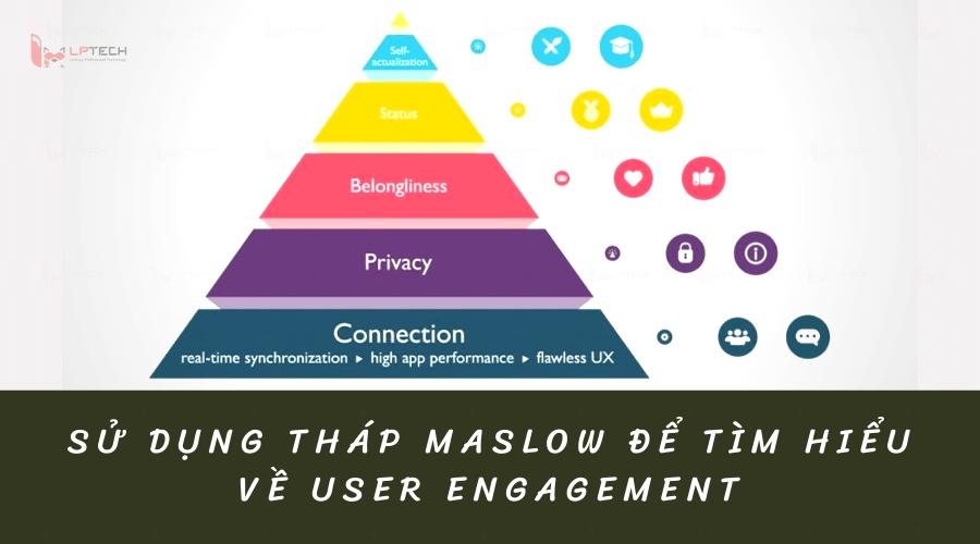 Sử dụng tháp nhu cầu Maslow để tìm hiểu về User Engagement