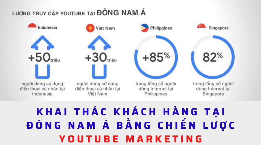 Lượng người dùng truy cập Youtube tại Đông Nam Á