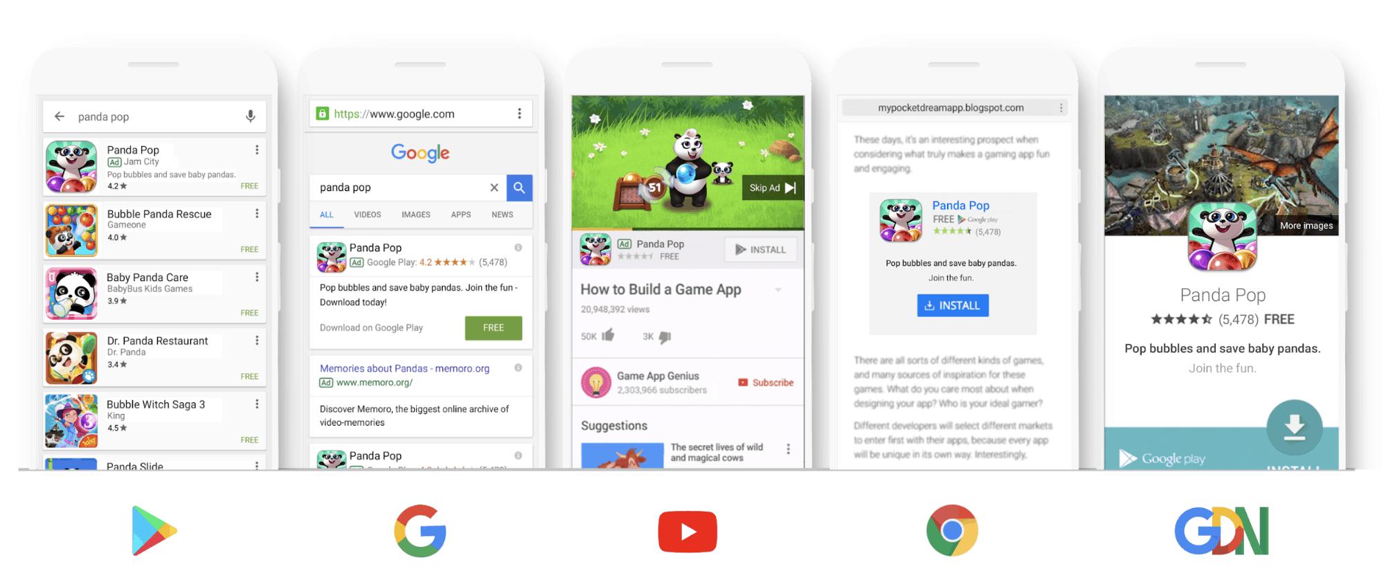 Các dạng quảng cáo Google Campaign